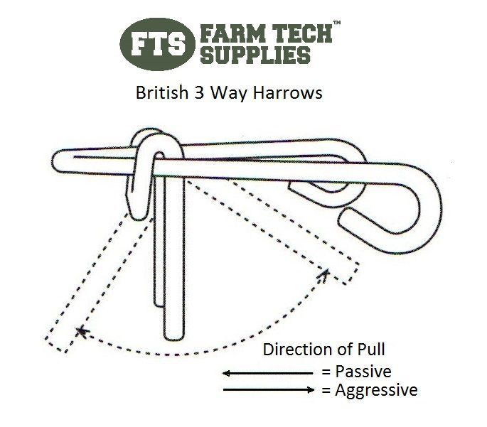 British Hackett Harrow Tine Diagram